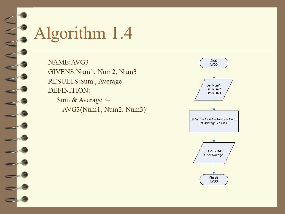 Algorithm 1.4 NAME:AVG3 GIVENS:Num1, Num2, Num3 RESULTS:Sum, Average DEFINITION: Sum & Average := AVG3(Num1, Num2, Num3)