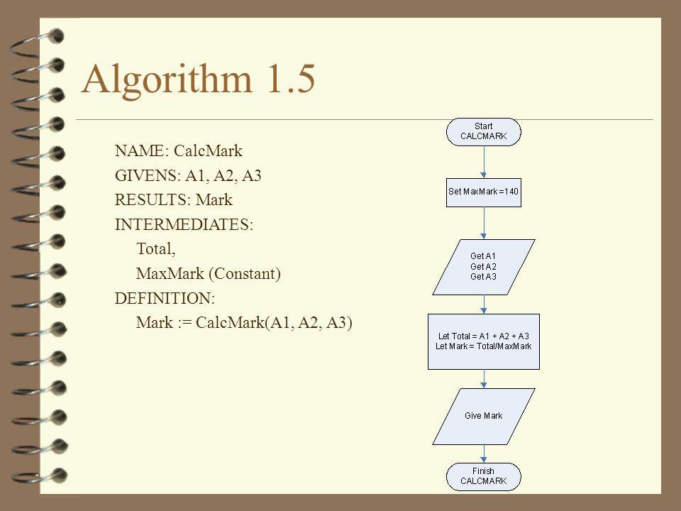 Algorithm 1.5 NAME: CalcMark GIVENS: A1, A2, A3 RESULTS: Mark INTERMEDIATES: Total, MaxMark (Constant) DEFINITION: Mark := CalcMark(A1, A2, A3)