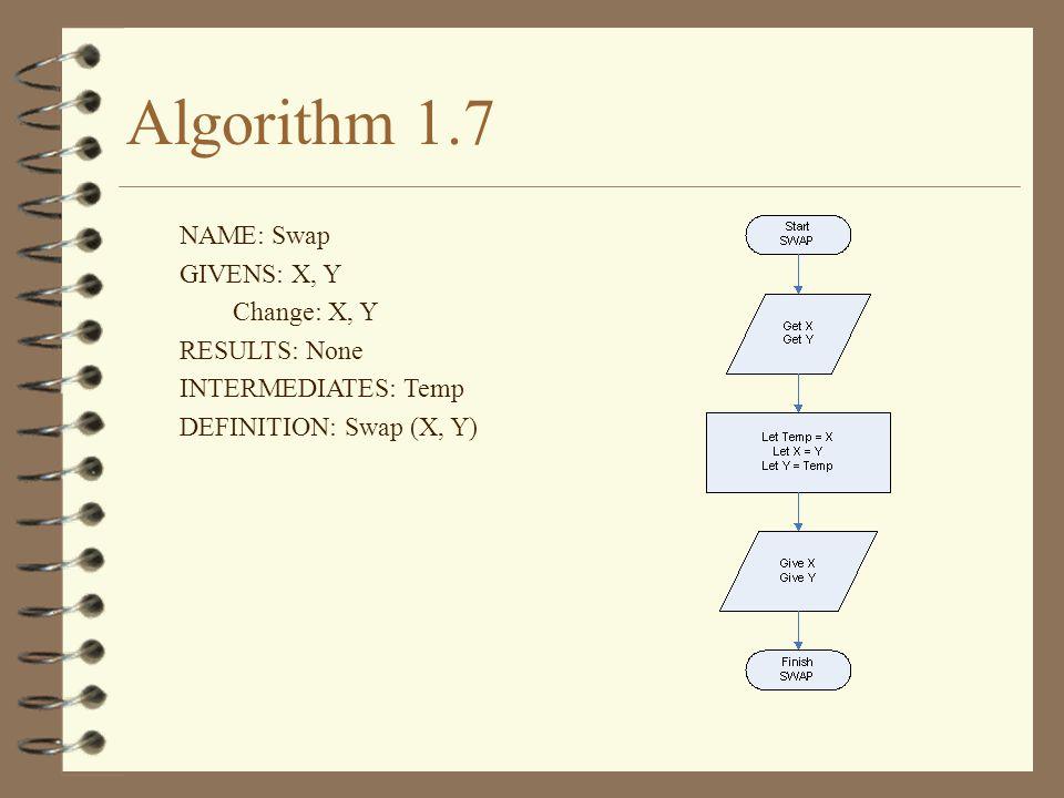 Algorithm 1.7 NAME: Swap GIVENS: X, Y Change: X, Y RESULTS: None INTERMEDIATES: Temp DEFINITION: Swap (X, Y)