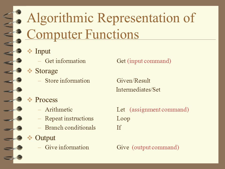 Algorithmic Representation of Computer Functions Input –Get informationGet (input command) Storage –Store informationGiven/Result Intermediates/Set Pr