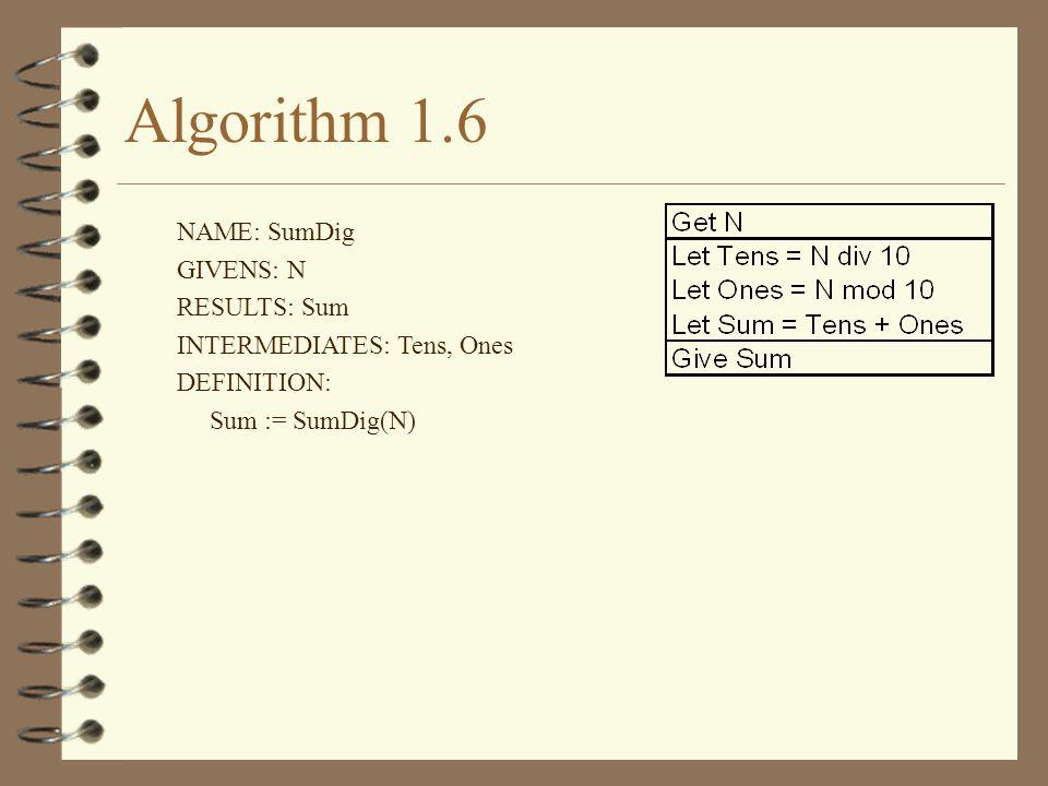 Algorithm 1.6 NAME: SumDig GIVENS: N RESULTS: Sum INTERMEDIATES: Tens, Ones DEFINITION: Sum := SumDig(N)