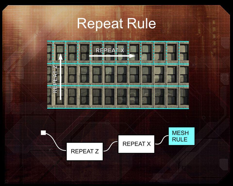 Repeat Rule