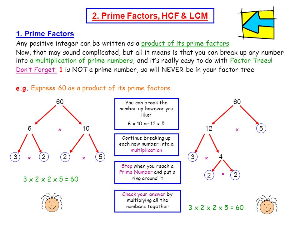 1. Prime Factors Any positive integer can be written as a product of its prime factors. Now, that may sound complicated, but all it means is that you