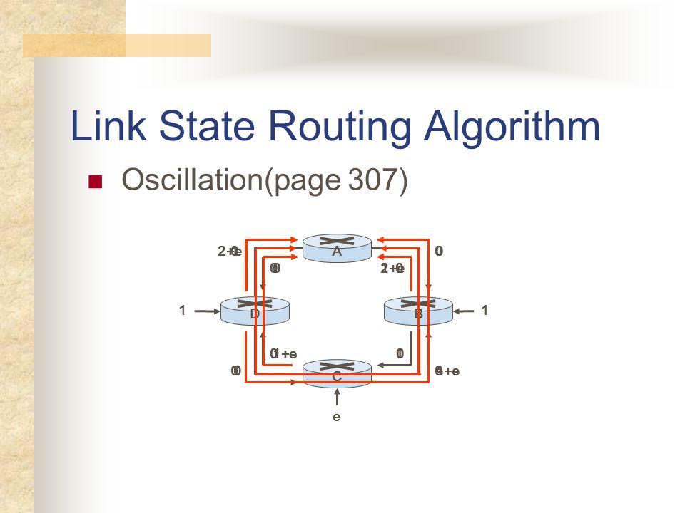 Link State Routing Algorithm Oscillation(page 307) DB C A e 11 2+e 0 0 1+e 00 0 1 1 0 0 0 e0 0 0 0 0 0 1 2+e 0 0 0 1+e 00 0 1