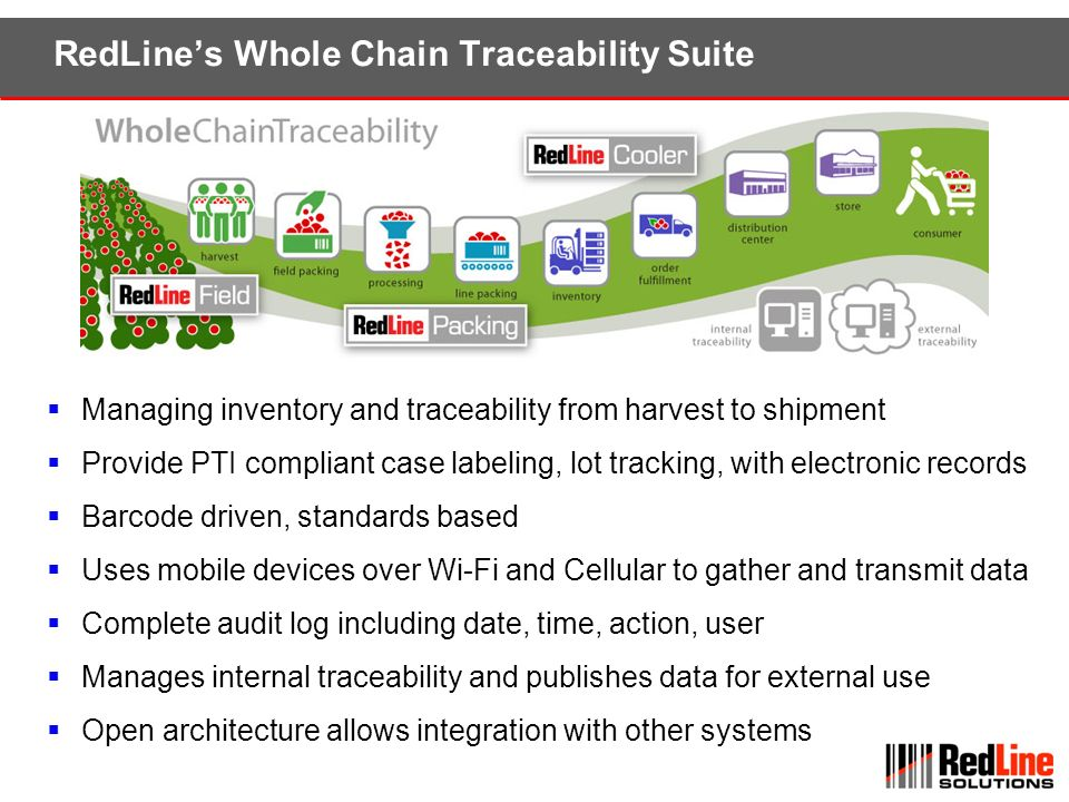 RedLines Whole Chain Traceability Suite Managing inventory and traceability from harvest to shipment Provide PTI compliant case labeling, lot tracking