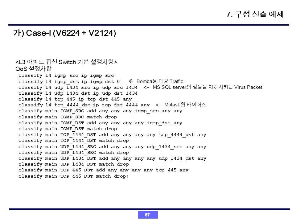 57 QoS classify l4 igmp_src ip igmp src classify l4 igmp_dst ip igmp dst 0 Bomba Traffic classify l4 udp_1434_src ip udp src 1434 <- MS SQL server Vir