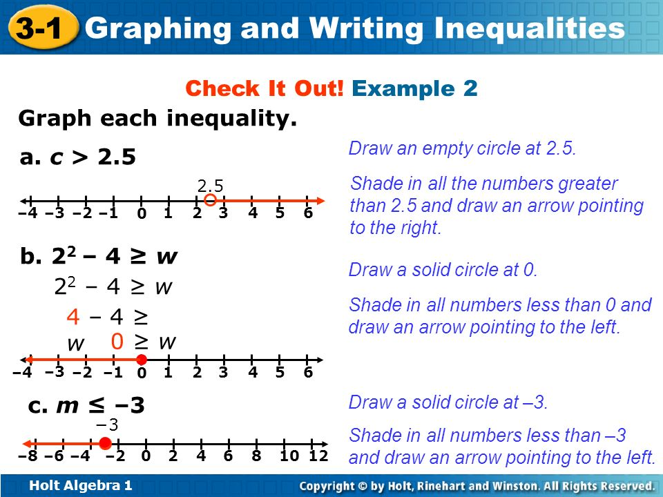 Holt Algebra 1 3-1 Graphing and Writing Inequalities Graph each inequality. Check It Out! Example 2 a. c > 2.5 Draw an empty circle at 2.5. Shade in a
