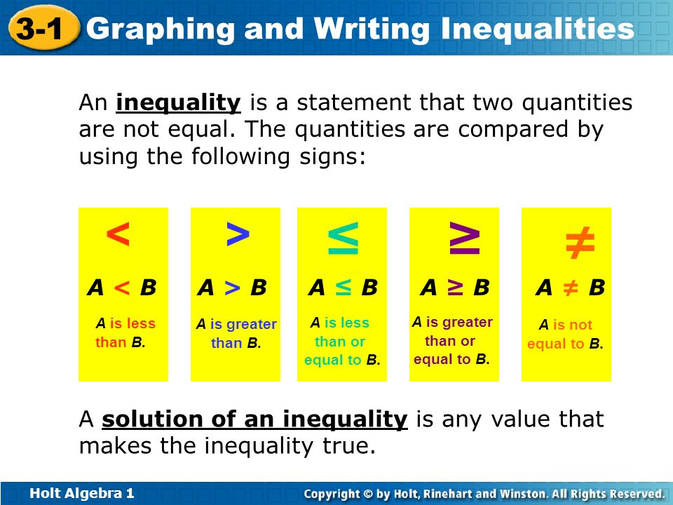 Holt Algebra 1 3-1 Graphing and Writing Inequalities An inequality is a statement that two quantities are not equal. The quantities are compared by us