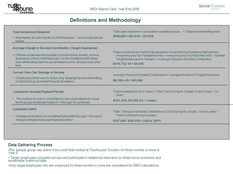 Definitions and Methodology Total Investment Required Represents all cash injections in the business + annual operational losses Average Change in Societal Contribution (Target Employees) Difference between the societal cost before hire (shelter, income assistance, employment services) vrs the societal benefit (taxes paid, eliminating need for government income and services) after hire Current Year Cost Savings to Society Dollars saved that year by employing target group and eliminating or lessening government financial assistance Cumulative Societal Payback Period The number of years it would take for the social returns to equal the financial investment made in Y1through Y6 combined Cumulative SROI Average social return on investment generated by year 1 through 6 change in target employee financial position Total cash injections + Cumulative operating losses = Total Investment Required $100,000 + $81,618 = 181,618 Total Annual Government Financial and/or Social Service Assistance Before Hire - Annual Income Tax Paid Before Hire + Annual Income Tax Paid After Hire / Number Target Employees in Sample = Average Change in Societal Contribution $114,772 / 14 = $8,198 Average Chance in Societal Contribution X Average Number of Target Employees $8,198 x 10 = $81,980 Total Investment (over 6 years) / Total Cost Savings to Society (over 6 years) x 6 years $181, 618/ 367,060 x 6 = 3 years Total Change in Societal Contribution or Cost Savings to Society (over 6 years) / Total Investment (over 6 years) $367,060 / $181,618 = 2.02 or 200% SROI Report Card: Year End 2008 Data Gathering Process The sample group was drawn from youth that worked at TurnAround Couriers for three months or more in Year 6 Target employees complete surveys and participate in telephone interviews to obtain socio-economic and sustainable livelihood data Only target employees who are employed for three months or more are considered for SROI calculations
