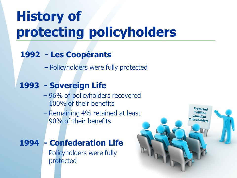 History of protecting policyholders 1992 - Les Coopérants Policyholders were fully protected 1994 - Confederation Life Policyholders were fully protected 1993 - Sovereign Life 96% of policyholders recovered 100% of their benefits Remaining 4% retained at least 90% of their benefits
