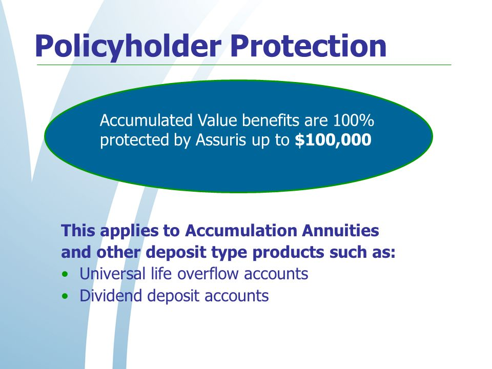 Policyholder Protection This applies to Accumulation Annuities and other deposit type products such as: Universal life overflow accounts Dividend deposit accounts Accumulated Value benefits are 100% protected by Assuris up to $100,000