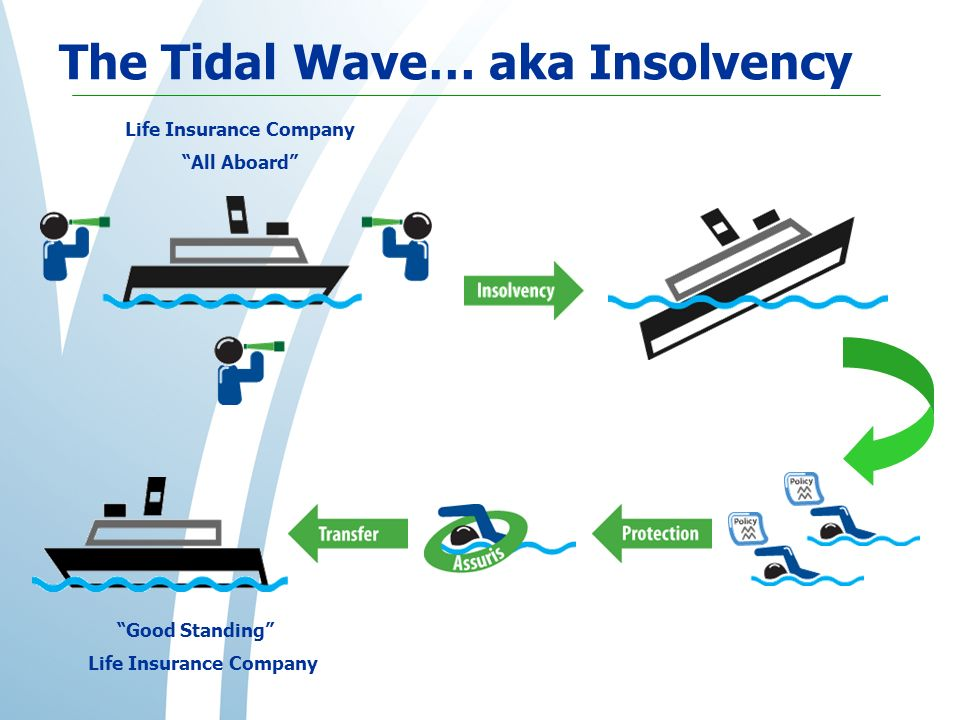 The Tidal Wave… aka Insolvency Good Standing Life Insurance Company All Aboard