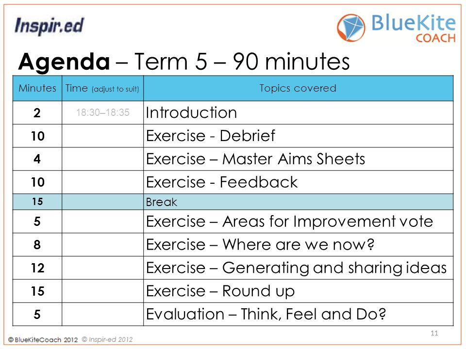 Agenda – Term 5 – 90 minutes 11 MinutesTime (adjust to suit) Topics covered 2 18:30–18:35 Introduction 10 Exercise - Debrief 4 Exercise – Master Aims Sheets 10 Exercise - Feedback 15 Break 5 Exercise – Areas for Improvement vote 8 Exercise – Where are we now.