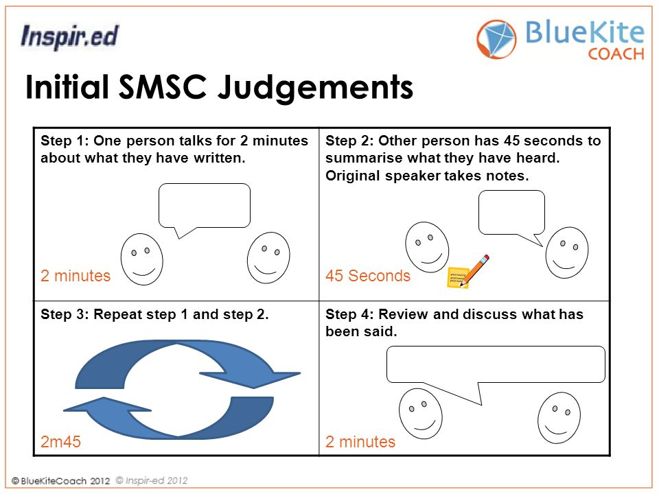 SMSC Judgement Results - Directions Sheet 9 1.Calculate average scores 2.Write averages on the Master Aims Sheet 3.Compare 4.Each group feeds back for up to 2 minutes each
