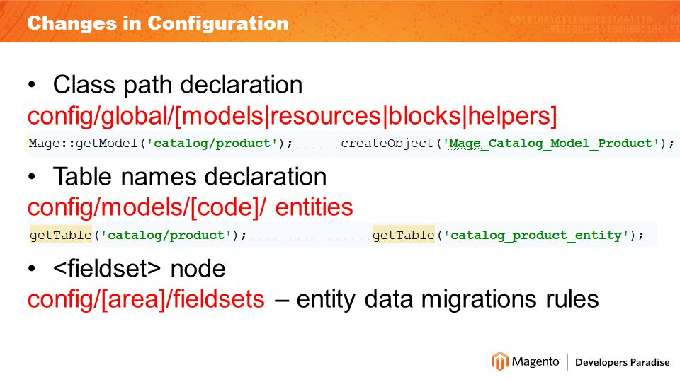 Changes in Configuration Class path declaration config/global/[models|resources|blocks|helpers] Table names declaration config/models/[code]/ entities node config/[area]/fieldsets – entity data migrations rules