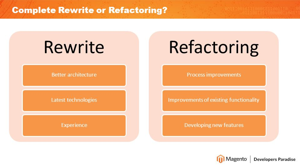 Complete Rewrite or Refactoring? Rewrite Better architecture Latest technologiesExperience Refactoring Process improvements Improvements of existing f