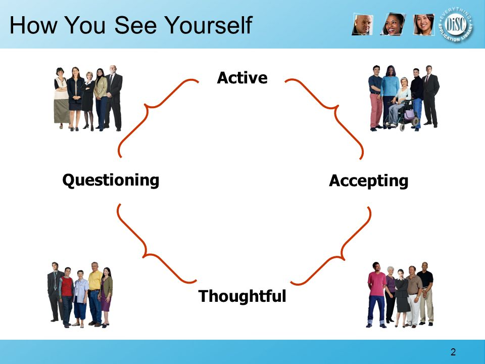 2 How You See Yourself Active Questioning Accepting Thoughtful