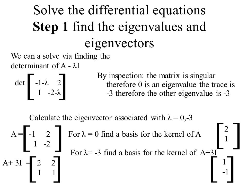 Solve the differential equations Step 1 find the eigenvalues and eigenvectors det -1-λ 2 1 -2-λ [ ] We can a solve via finding the determinant of A -