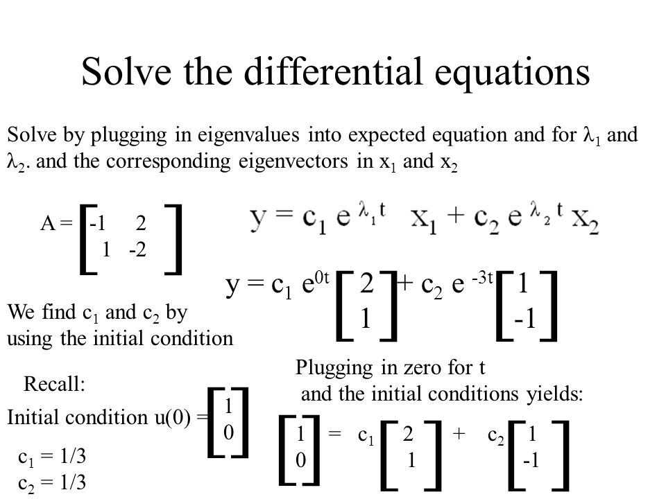 Solve the differential equations A = -1 2 1 -2 [ ] Solve by plugging in eigenvalues into expected equation and for λ 1 and λ 2. and the corresponding