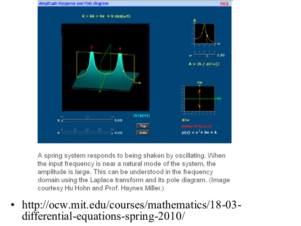 http://ocw.mit.edu/courses/mathematics/18-03- differential-equations-spring-2010/