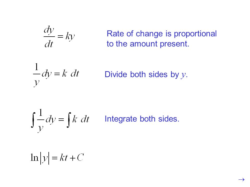 Rate of change is proportional to the amount present. Divide both sides by y. Integrate both sides.