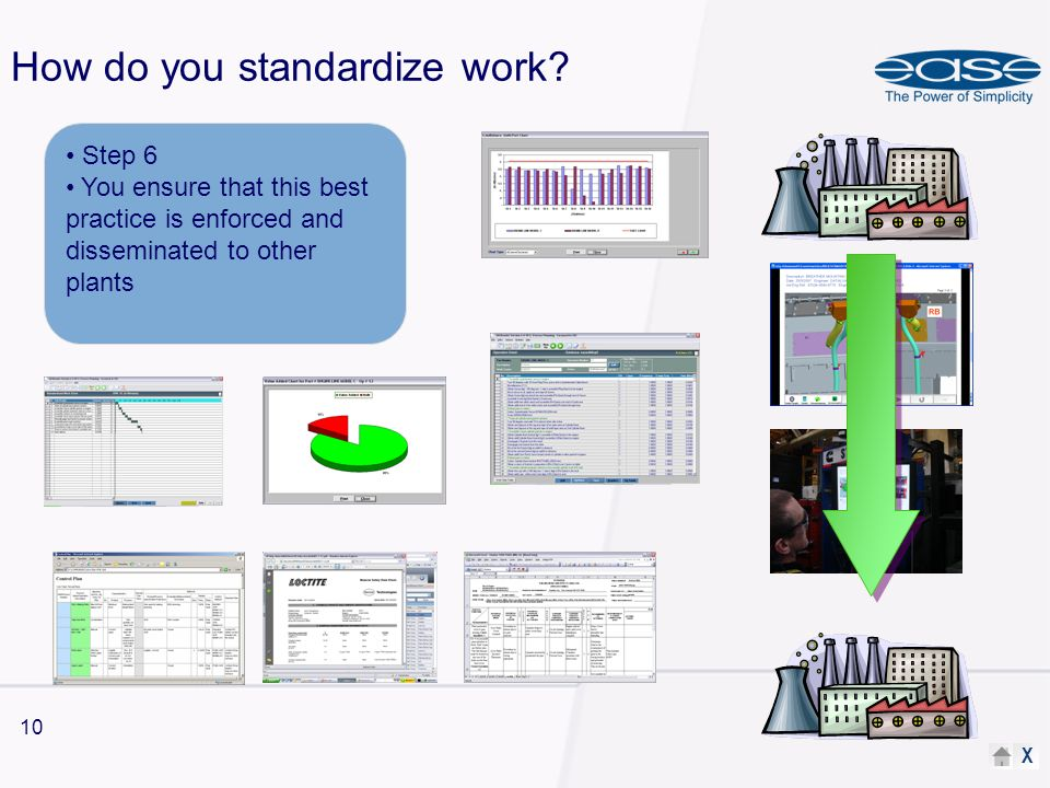 X 10 How do you standardize work.