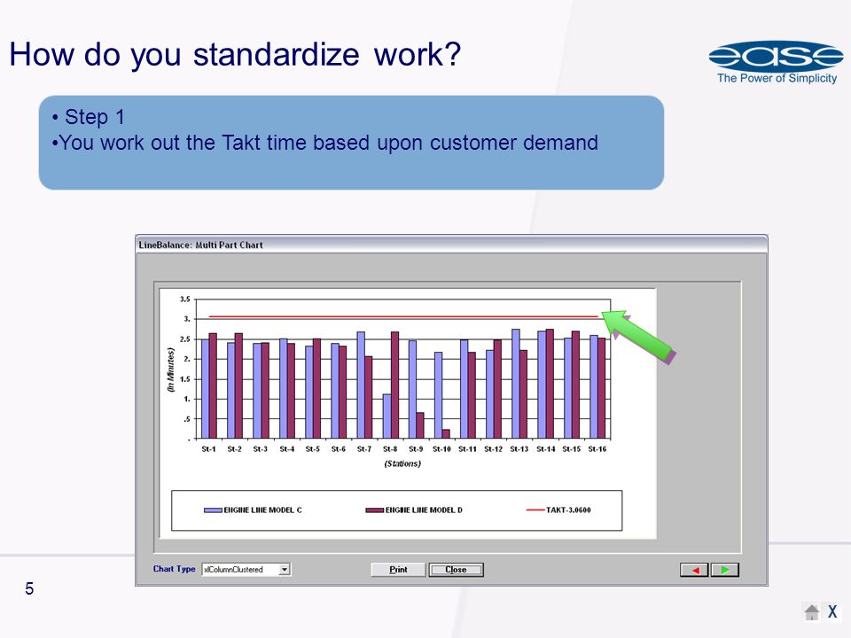X 5 How do you standardize work Step 1 You work out the Takt time based upon customer demand