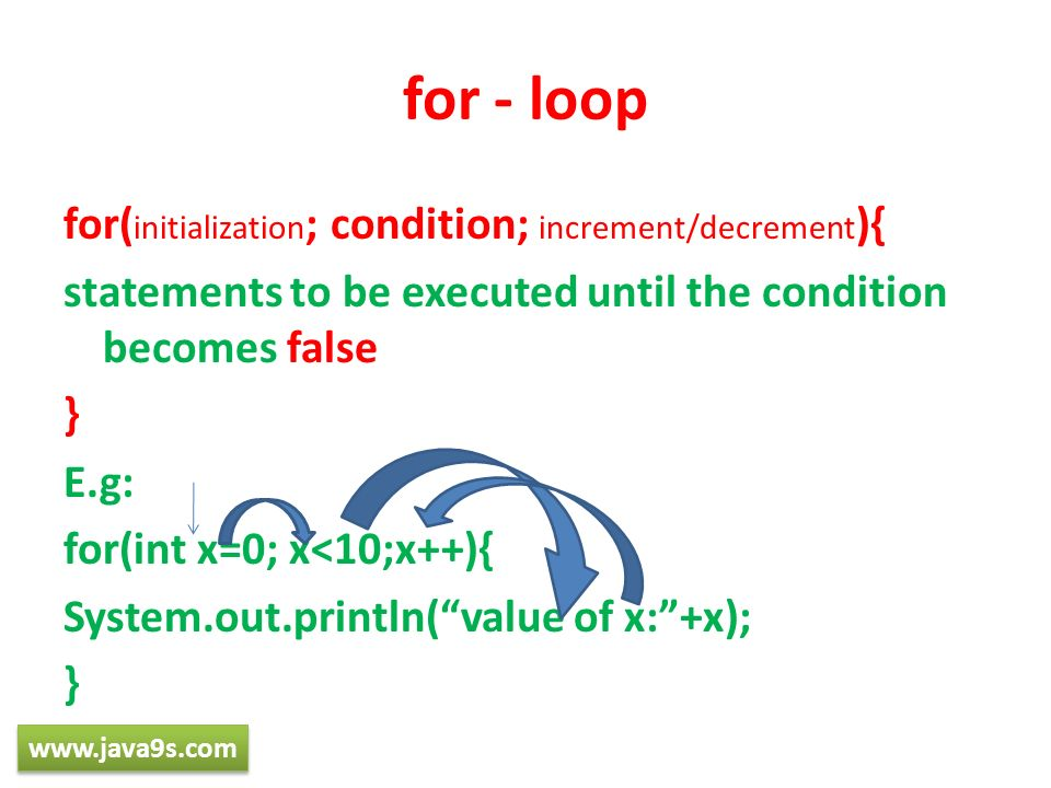 for - loop for( initialization ; condition; increment/decrement ){ statements to be executed until the condition becomes false } E.g: for(int x=0; x<1