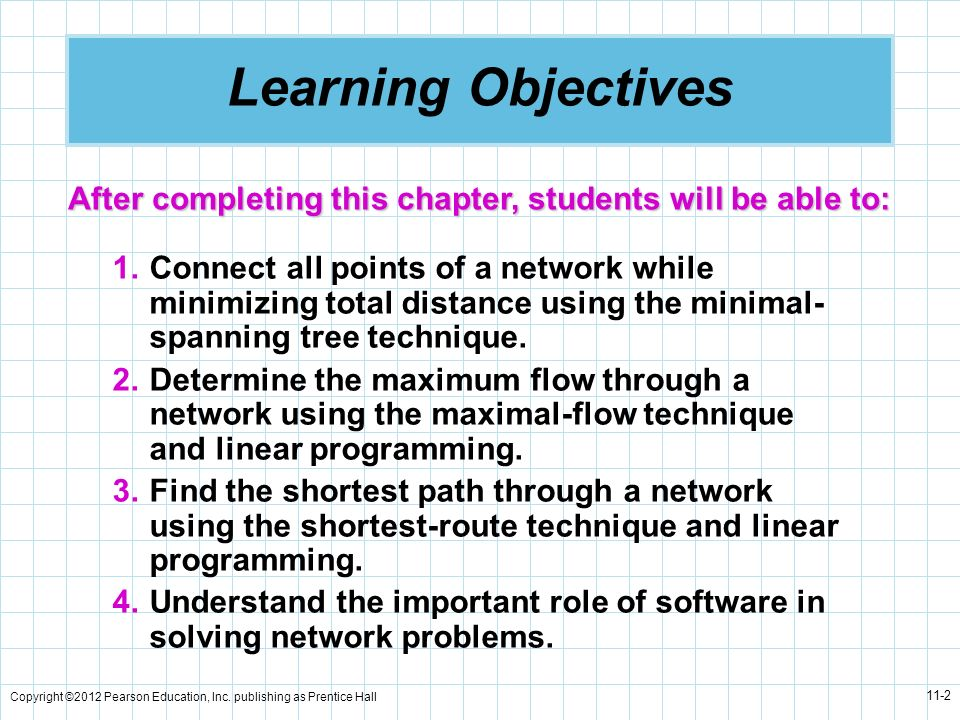 Copyright ©2012 Pearson Education, Inc. publishing as Prentice Hall 11-2 Learning Objectives 1.Connect all points of a network while minimizing total