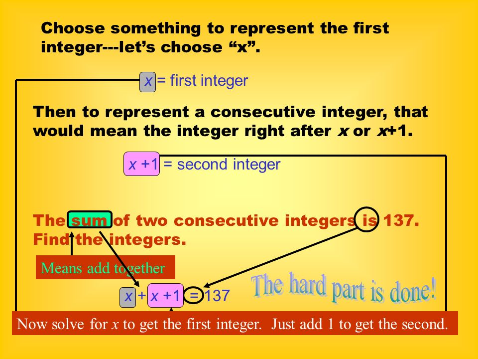 The sum of two consecutive integers is 137. Find the integers. x = first integer Choose something to represent the first integer---lets choose x. Then