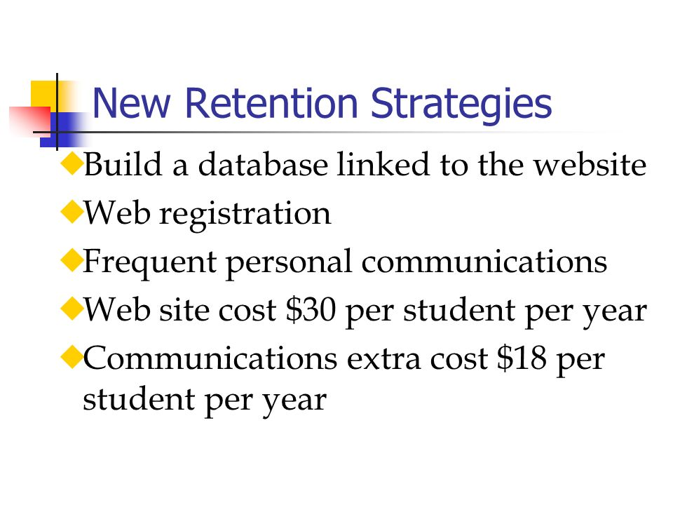 Build a database linked to the website Web registration Frequent personal communications Web site cost $30 per student per year Communications extra c