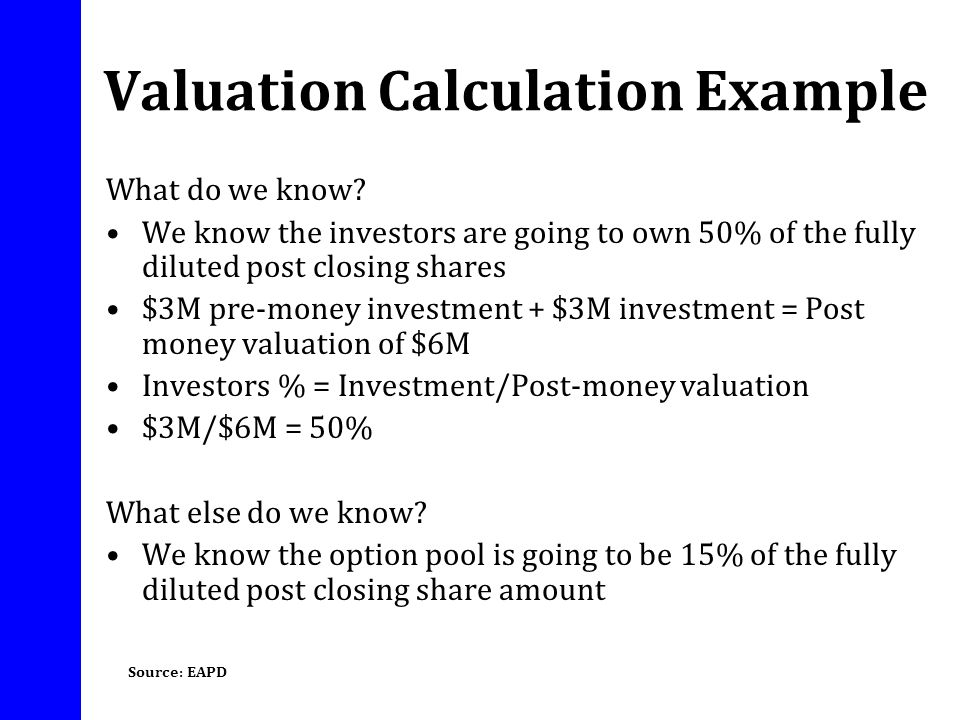 Valuation Calculation Example What do we know? We know the investors are going to own 50% of the fully diluted post closing shares $3M pre-money inves