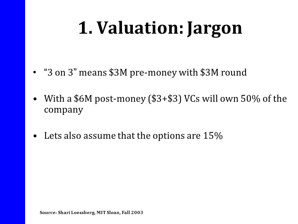 1. Valuation: Jargon 3 on 3 means $3M pre-money with $3M round With a $6M post-money ($3+$3) VCs will own 50% of the company Lets also assume that the
