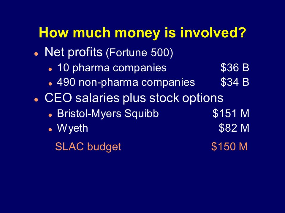 SLAC budget $150 M How much money is involved? Net profits (Fortune 500) 10 pharma companies$36 B 490 non-pharma companies$34 B CEO salaries plus stoc