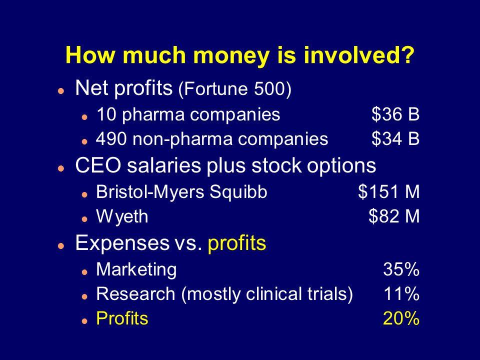 How much money is involved? Net profits (Fortune 500) 10 pharma companies$36 B 490 non-pharma companies$34 B CEO salaries plus stock options Bristol-M