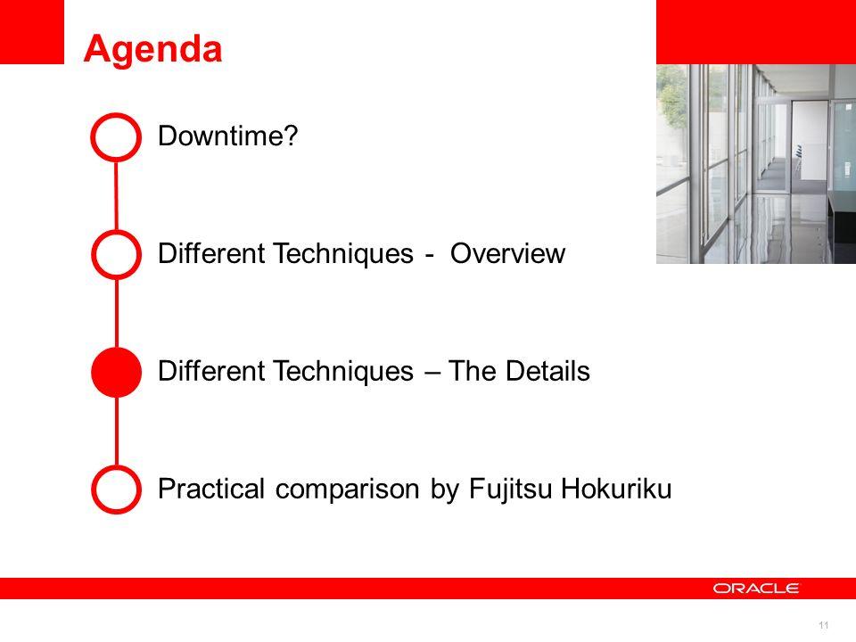 11 Agenda Downtime? Different Techniques – The Details Practical comparison by Fujitsu Hokuriku Different Techniques - Overview