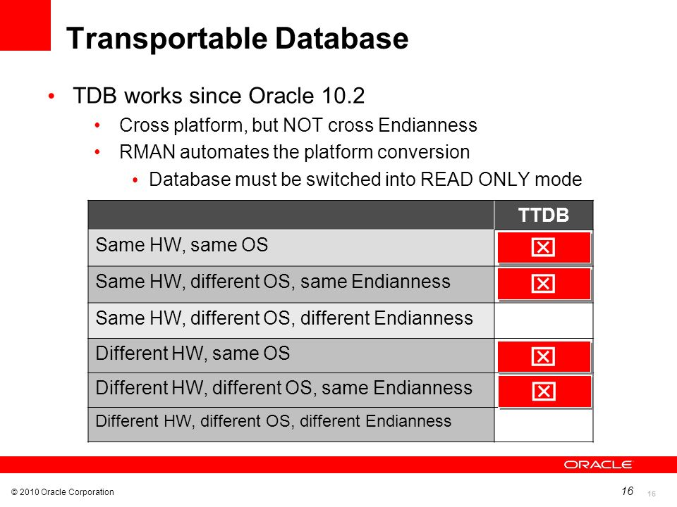 16 © 2010 Oracle Corporation 16 Transportable Database TDB works since Oracle 10.2 Cross platform, but NOT cross Endianness RMAN automates the platfor