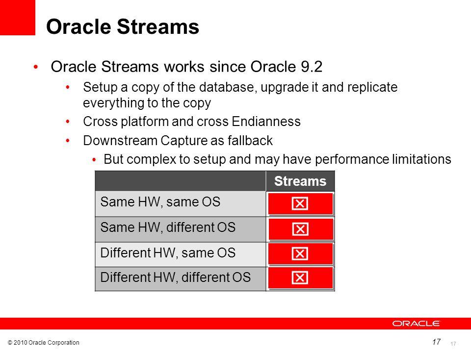 17 © 2010 Oracle Corporation 17 Oracle Streams Oracle Streams works since Oracle 9.2 Setup a copy of the database, upgrade it and replicate everything