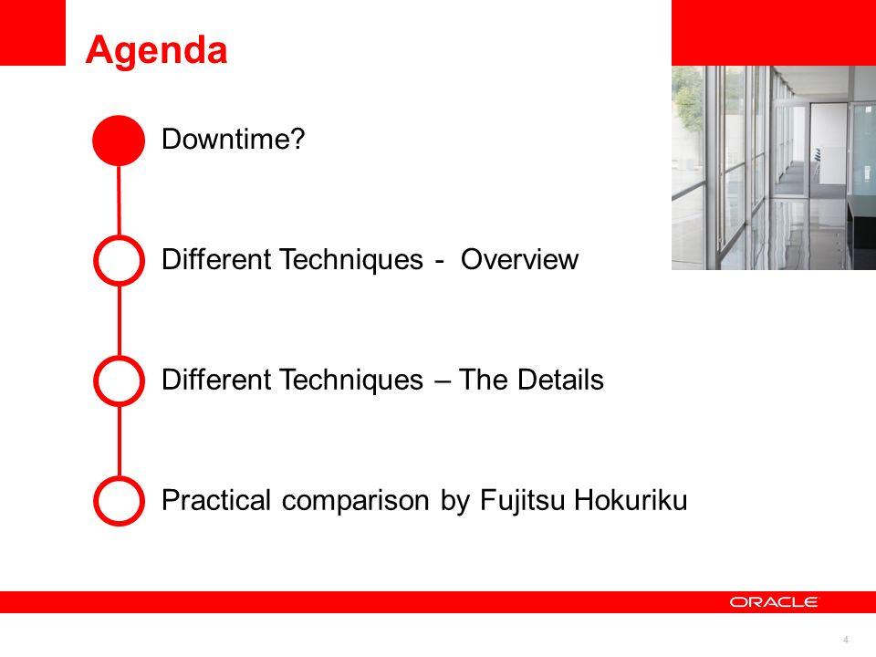 4 Agenda Downtime? Different Techniques – The Details Practical comparison by Fujitsu Hokuriku Different Techniques - Overview