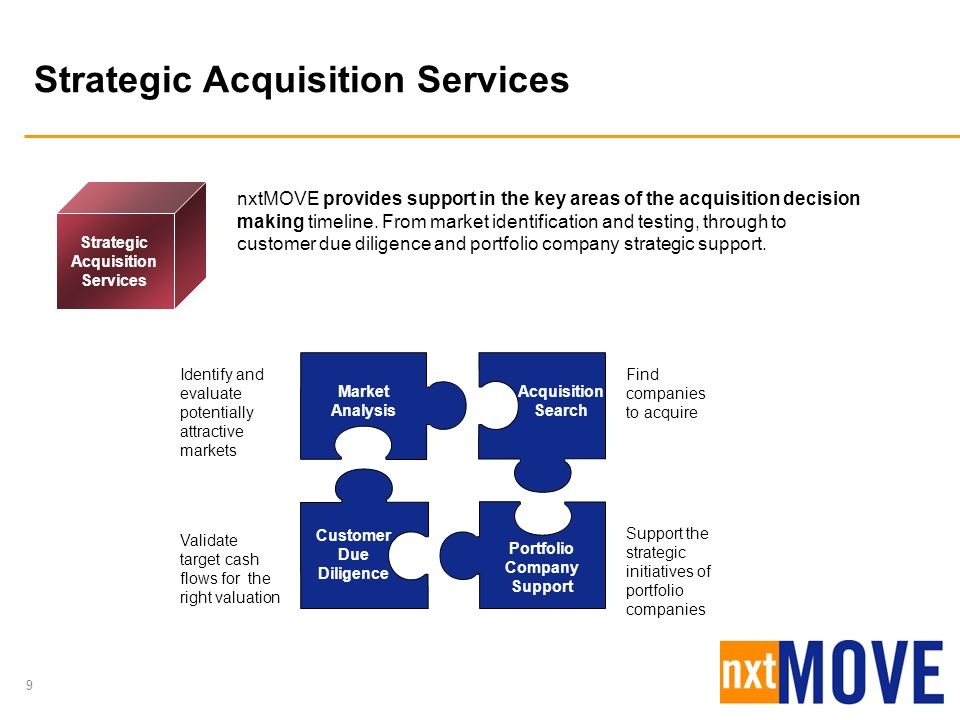 9 Market Analysis Acquisition Search Customer Due Diligence Portfolio Company Support Identify and evaluate potentially attractive markets Validate ta