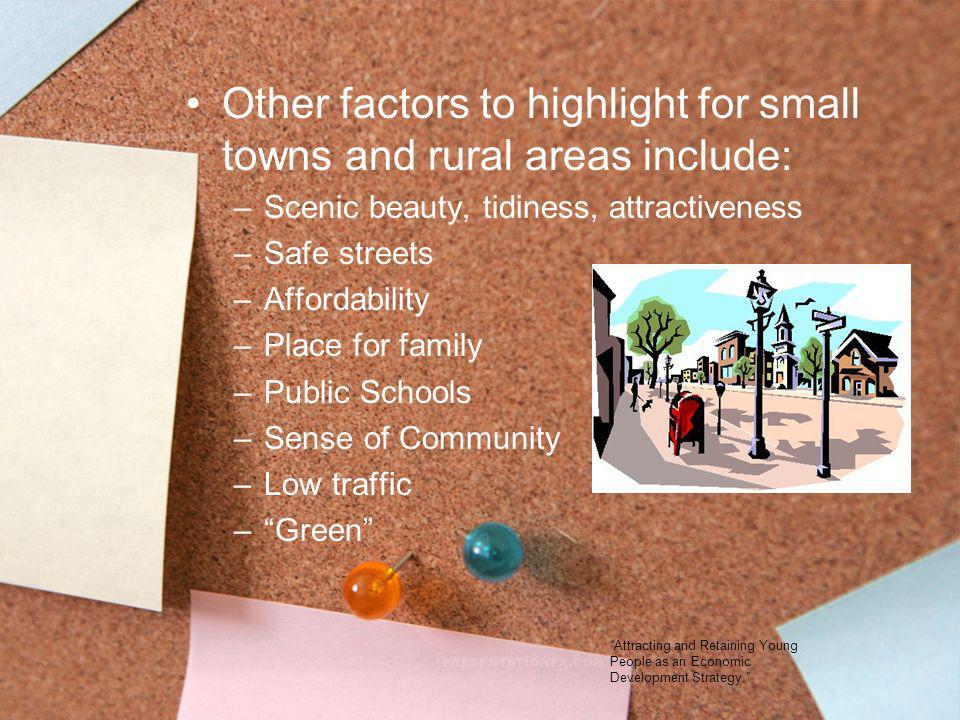 Other factors to highlight for small towns and rural areas include: –Scenic beauty, tidiness, attractiveness –Safe streets –Affordability –Place for f
