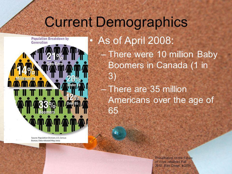 Current Demographics As of April 2008: –There were 10 million Baby Boomers in Canada (1 in 3) –There are 35 million Americans over the age of 65 Prese