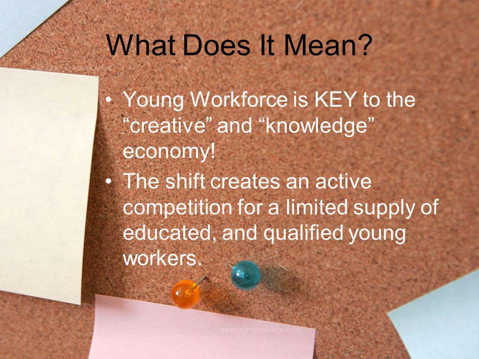 What Does It Mean? Young Workforce is KEY to the creative and knowledge economy! The shift creates an active competition for a limited supply of educa