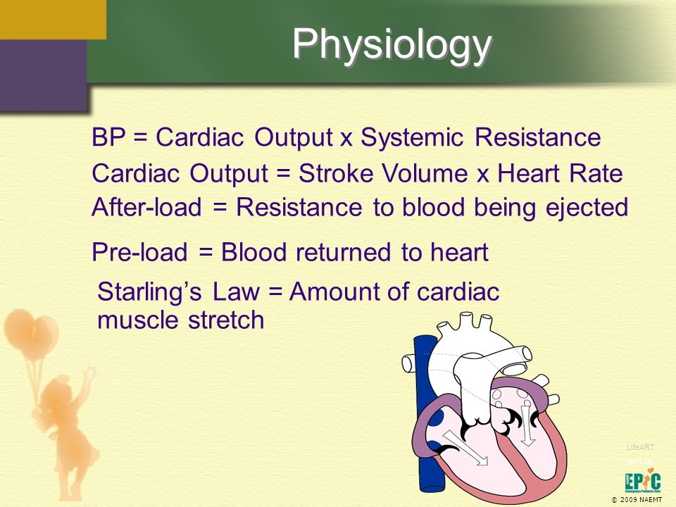 © 2009 NAEMT Physiology BP = Cardiac Output x Systemic Resistance Cardiac Output = Stroke Volume x Heart Rate Pre-load = Blood returned to heart Starl