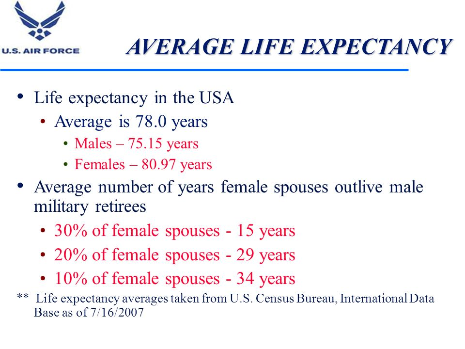 AVERAGE LIFE EXPECTANCY Life expectancy in the USA Average is 78.0 years Males – 75.15 years Females – 80.97 years Average number of years female spou