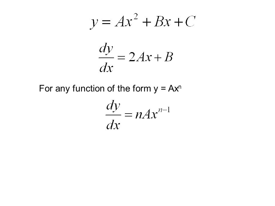 For any function of the form y = Ax n