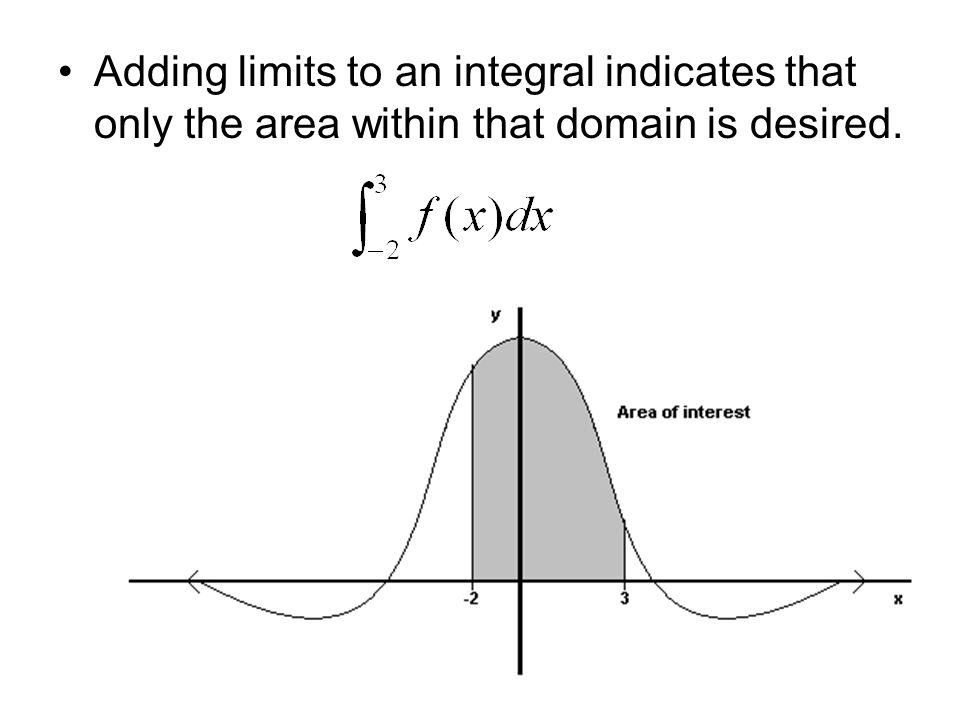 Adding limits to an integral indicates that only the area within that domain is desired.