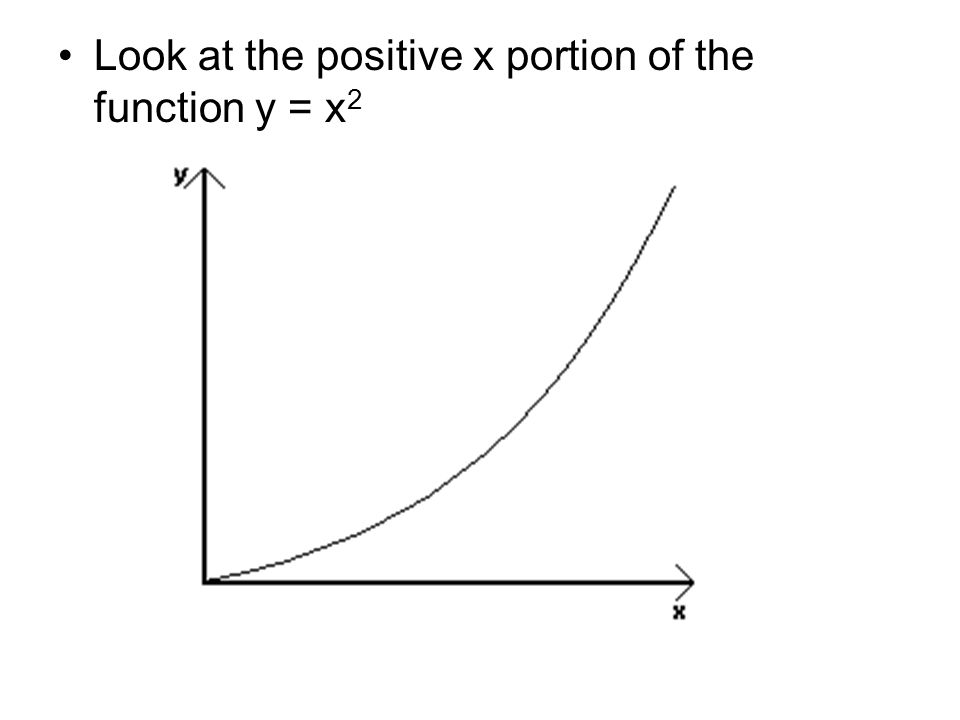 Look at the positive x portion of the function y = x 2
