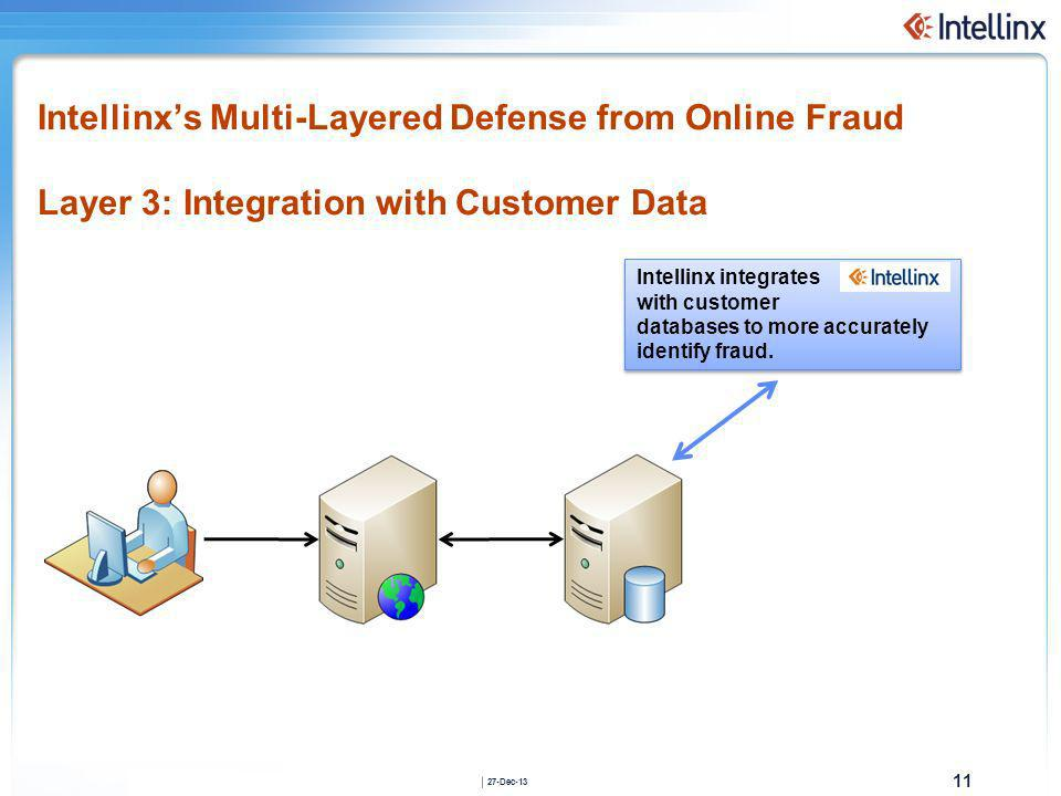 11 27-Dec-13 Intellinx integrates with customer databases to more accurately identify fraud. Intellinxs Multi-Layered Defense from Online Fraud Layer