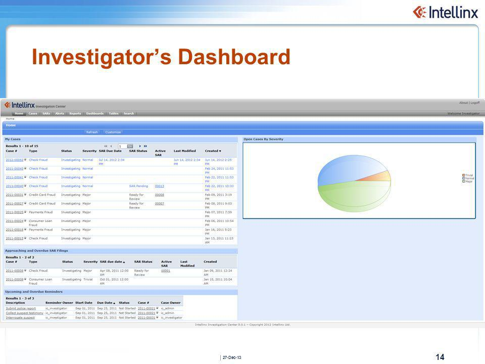 14 27-Dec-13 Investigators Dashboard